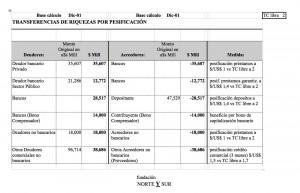 TRANSFERENCIAS DE RIQUEZAS POR PESIFICACIÓN I